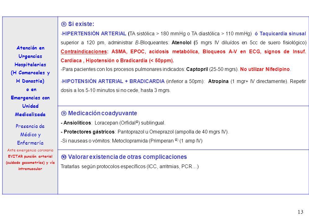 13 3 Atención en Urgencias Hospitalarias (H Comarcales y H Donostia) o en Emergencias con Unidad Medicalizada Presencia de Médico y Enfermería Ante em
