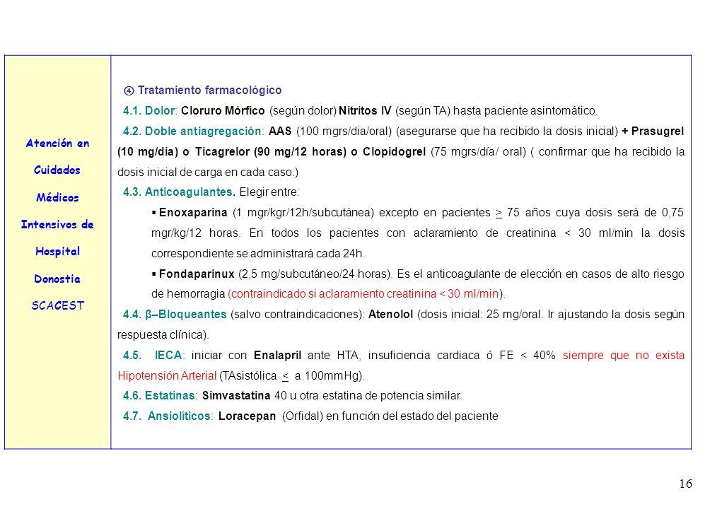 16 Atención en Cuidados Médicos Intensivos de Hospital Donostia SCACEST Tratamiento farmacológico 4.1. Dolor: Cloruro Mórfico (según dolor) Nitritos I