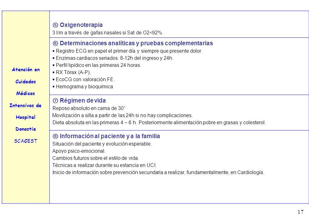 17 Atención en Cuidados Médicos Intensivos de Hospital Donostia SCACEST Oxigenoterapia 3 l/m a través de gafas nasales si Sat de O2<92%. Determinacion