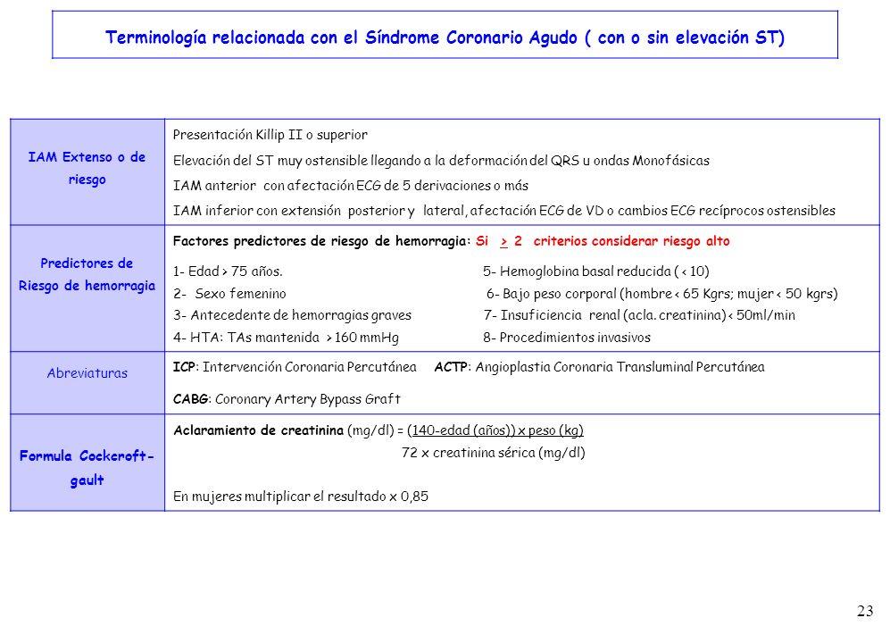 23 Terminología relacionada con el Síndrome Coronario Agudo ( con o sin elevación ST) IAM Extenso o de riesgo Presentación Killip II o superior Elevac