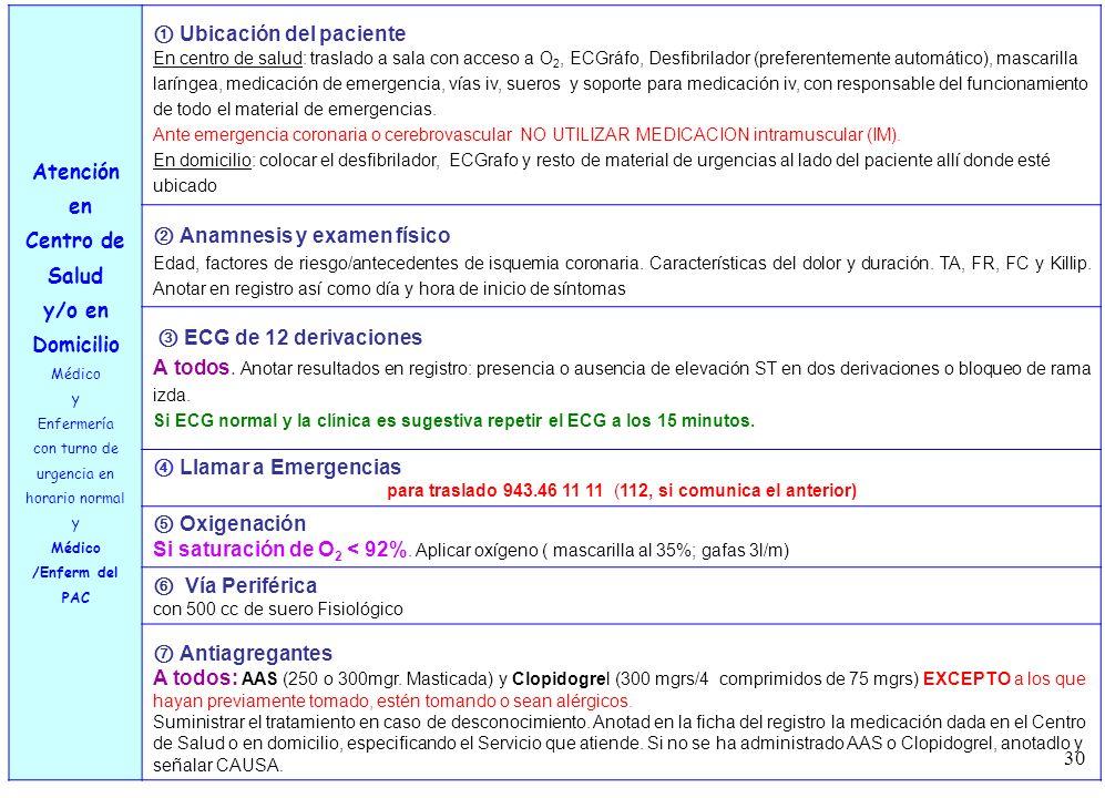 30 Atención en Centro de Salud y/o en Domicilio Médico y Enfermería con turno de urgencia en horario normal y Médico /Enferm del PAC Ubicación del pac
