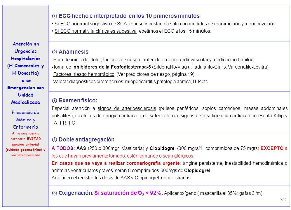 32 3 Atención en Urgencias Hospitalarias (H Comarcales y H Donostia) o en Emergencias con Unidad Medicalizada Presencia de Médico y Enfermería Ante em