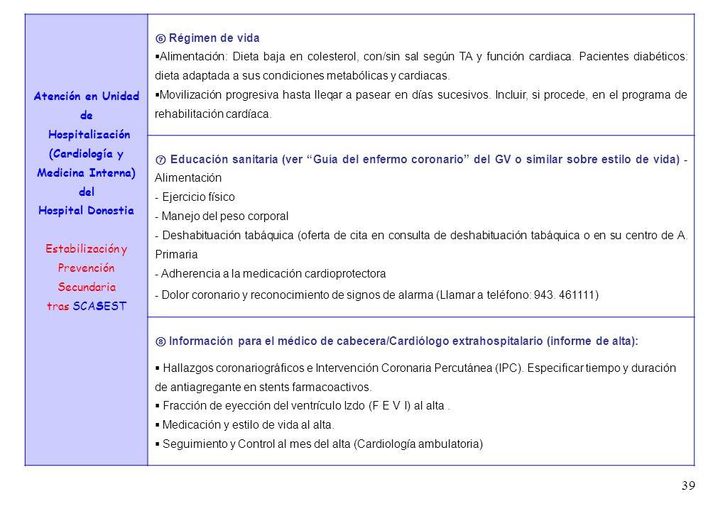 39 7 Atención en Unidad de Hospitalización (Cardiología y Medicina Interna) del Hospital Donostia Estabilización y Prevención Secundaria tras SCASEST