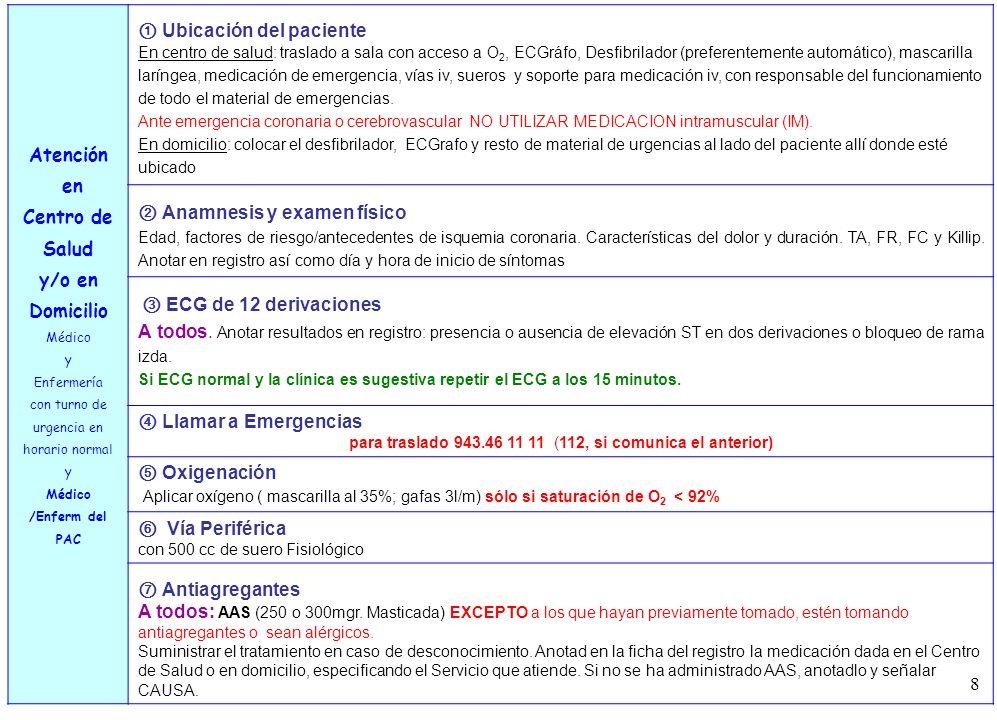 8 Atención en Centro de Salud y/o en Domicilio Médico y Enfermería con turno de urgencia en horario normal y Médico /Enferm del PAC Ubicación del paci