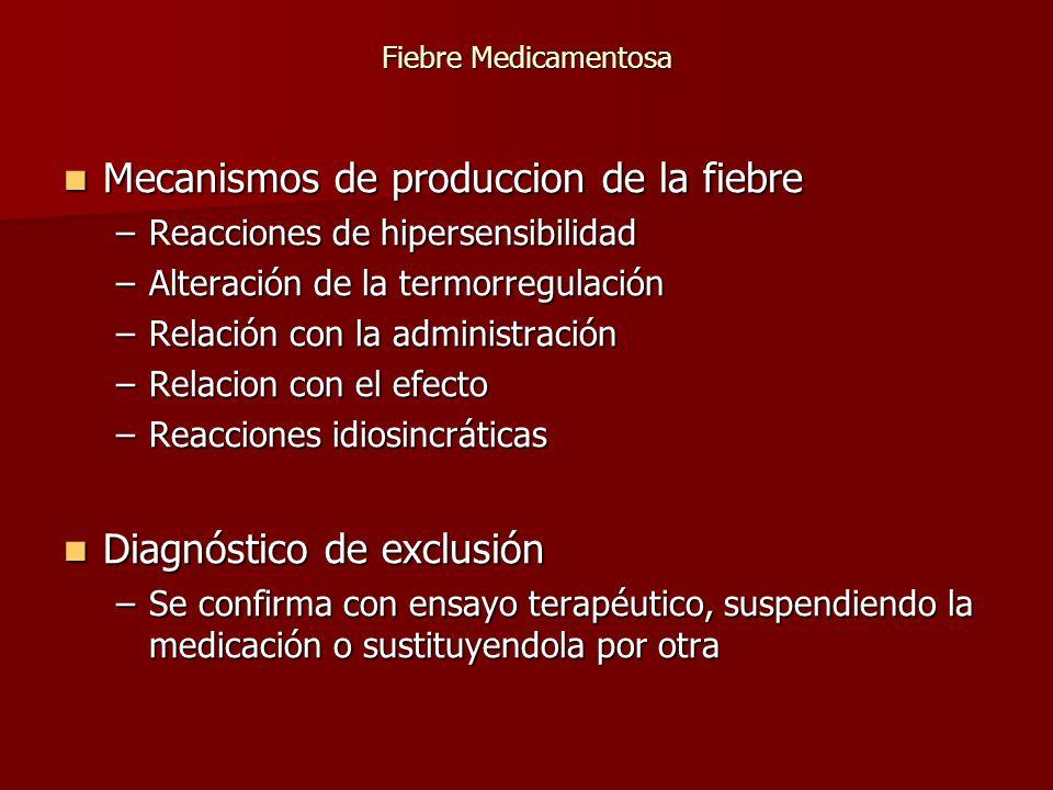 Fiebre Medicamentosa Mecanismos de produccion de la fiebre Mecanismos de produccion de la fiebre –Reacciones de hipersensibilidad –Alteración de la te