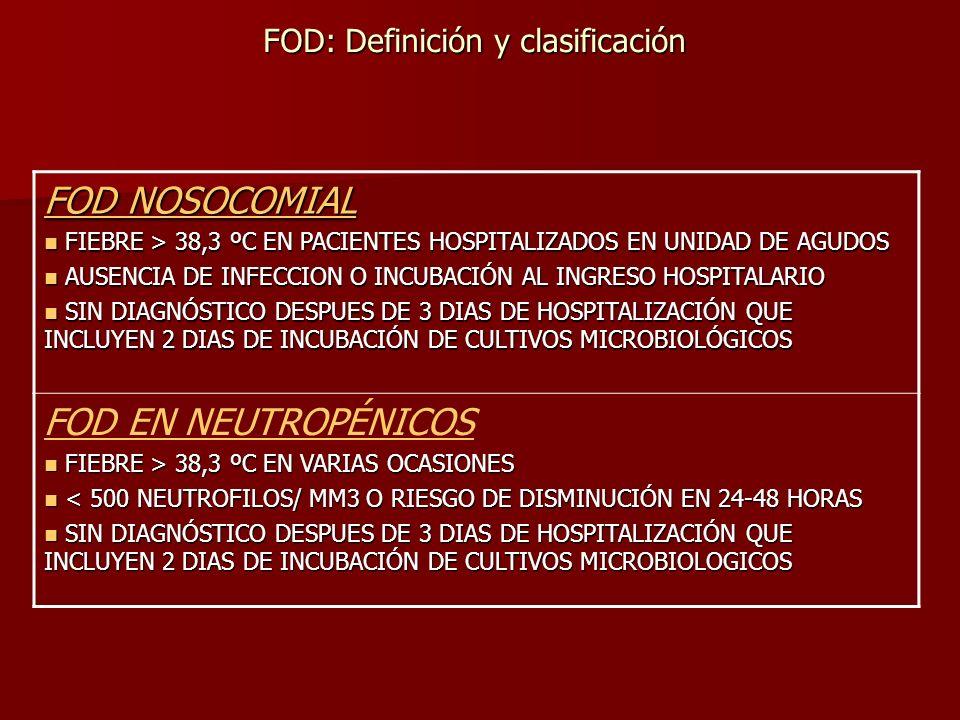 FOD NOSOCOMIAL FIEBRE > 38,3 ºC EN PACIENTES HOSPITALIZADOS EN UNIDAD DE AGUDOS FIEBRE > 38,3 ºC EN PACIENTES HOSPITALIZADOS EN UNIDAD DE AGUDOS AUSEN