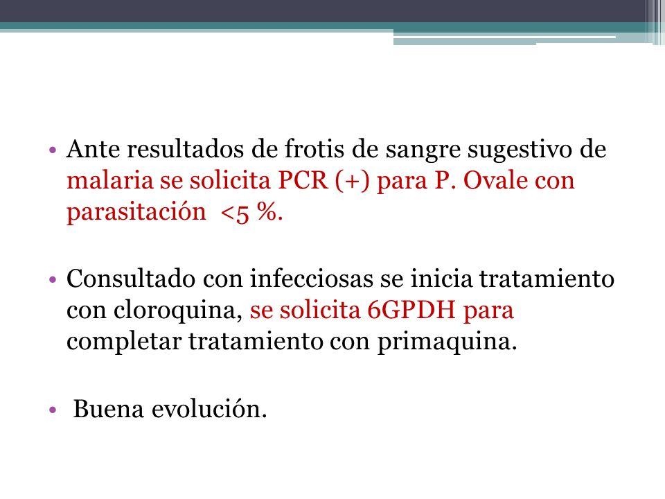 Ante resultados de frotis de sangre sugestivo de malaria se solicita PCR (+) para P. Ovale con parasitación <5 %. Consultado con infecciosas se inicia