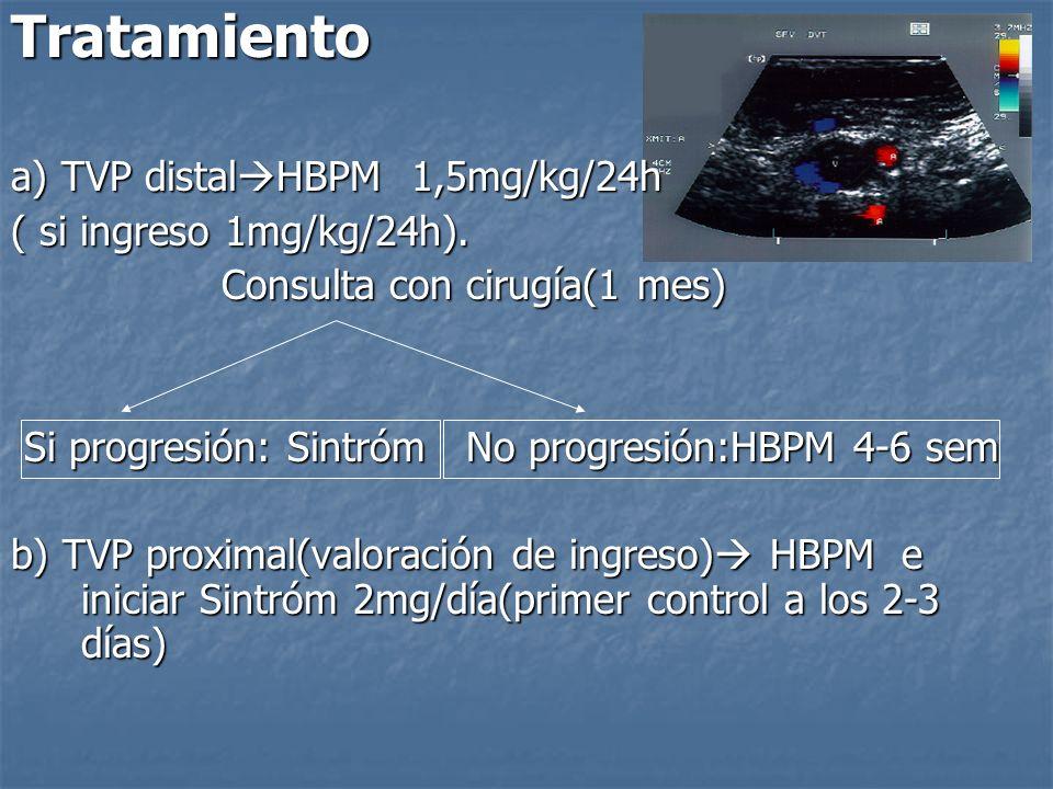 MEDIDAS GENERALES: -Medias compresión y reposo relativo las primeras 48h -Medias compresión y reposo relativo las primeras 48h - Elevación de la extremidad - Elevación de la extremidad - Paracetamol 1gr v.o.