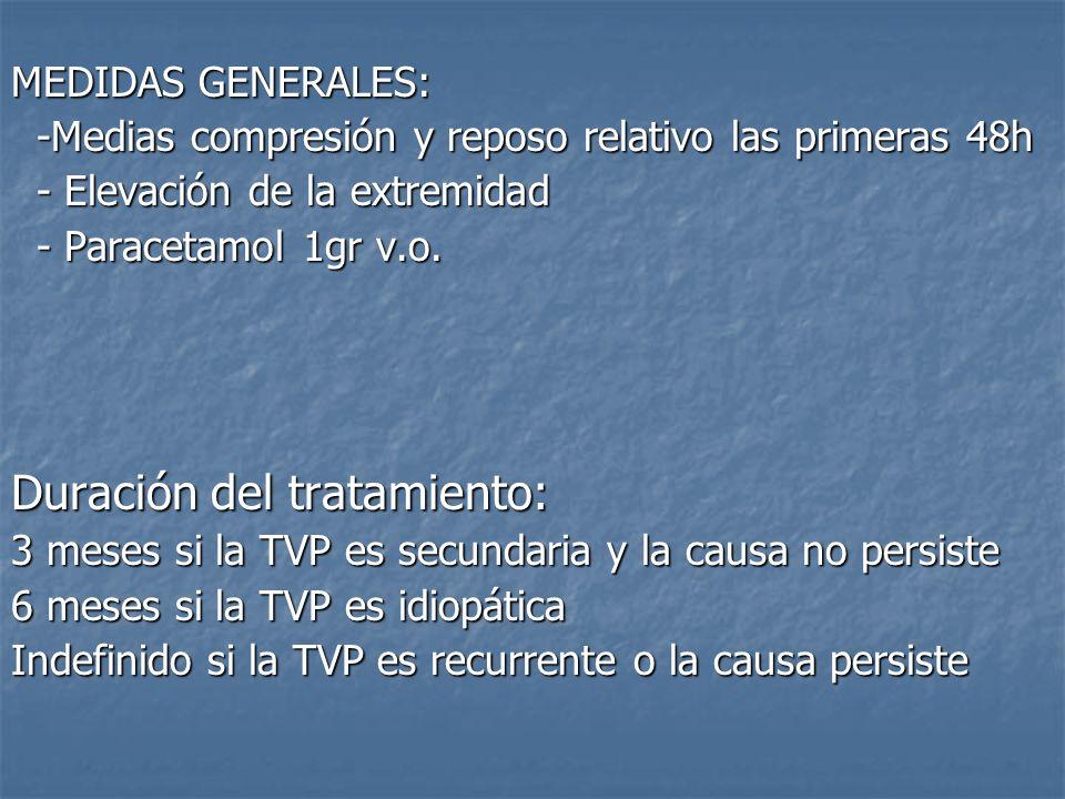 LINFEDEMA: 1- Primario: congénito, praecox, tarda 2- Secundario: tras disección por cáncer de mama o melanoma..