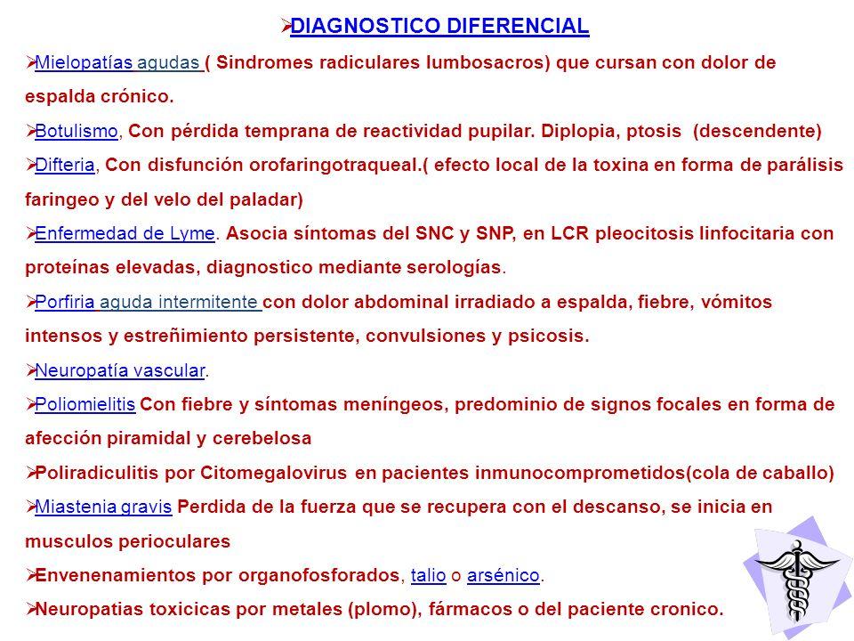 DIAGNOSTICO DIFERENCIAL Mielopatías agudas ( Sindromes radiculares lumbosacros) que cursan con dolor de espalda crónico. Mielopatías Botulismo, Con pé