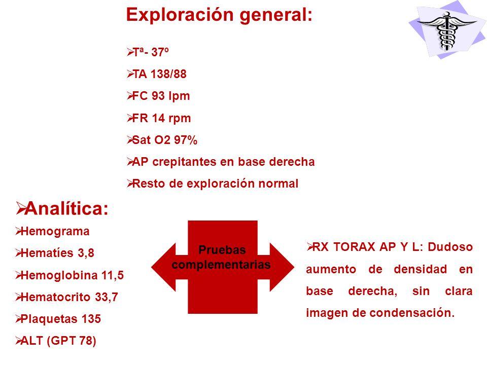 Exploración general: Tª- 37º TA 138/88 FC 93 lpm FR 14 rpm Sat O2 97% AP crepitantes en base derecha Resto de exploración normal Analítica: Hemograma