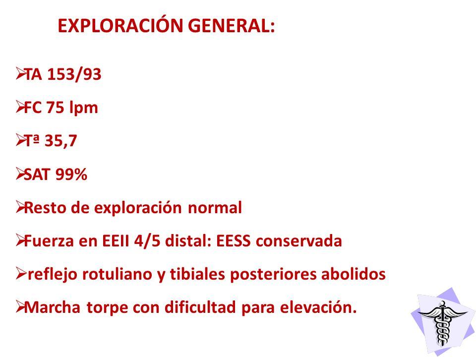 EXPLORACIÓN GENERAL: TA 153/93 FC 75 lpm Tª 35,7 SAT 99% Resto de exploración normal Fuerza en EEII 4/5 distal: EESS conservada reflejo rotuliano y ti