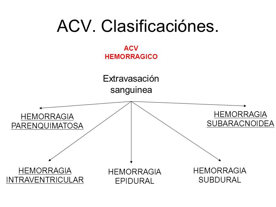 ACV. Clasificaciónes. ACV HEMORRAGICO Extravasación sanguinea HEMORRAGIA PARENQUIMATOSA HEMORRAGIA SUBARACNOIDEA HEMORRAGIA SUBDURAL HEMORRAGIA EPIDUR
