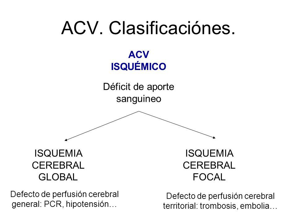 ACV. Clasificaciónes. ACV ISQUÉMICO Déficit de aporte sanguineo ISQUEMIA CEREBRAL GLOBAL ISQUEMIA CEREBRAL FOCAL Defecto de perfusión cerebral general