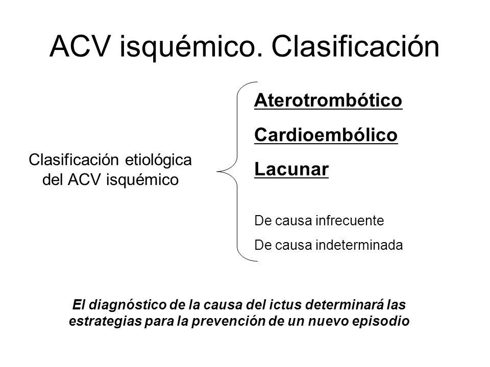 ACV isquémico. Clasificación Clasificación etiológica del ACV isquémico Aterotrombótico Cardioembólico Lacunar De causa infrecuente De causa indetermi