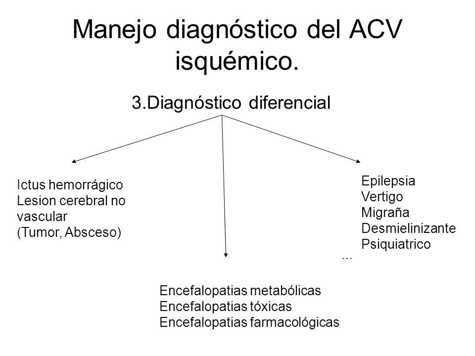 Manejo diagnóstico del ACV isquémico. … 3.Diagnóstico diferencial Ictus hemorrágico Lesion cerebral no vascular (Tumor, Absceso) Encefalopatias metabó