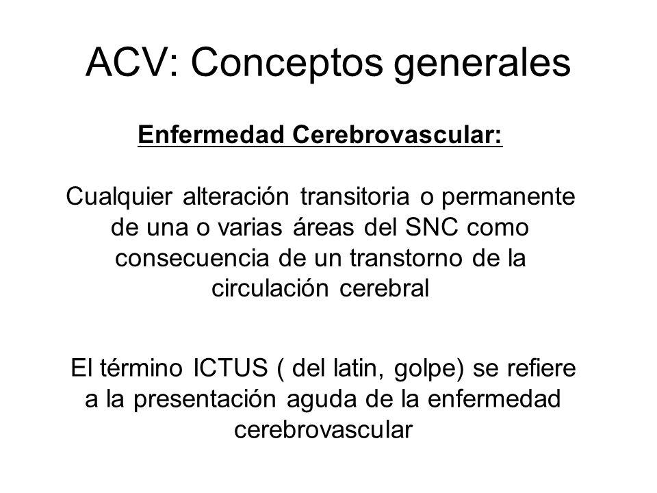 ACV: Conceptos generales Enfermedad Cerebrovascular: Cualquier alteración transitoria o permanente de una o varias áreas del SNC como consecuencia de