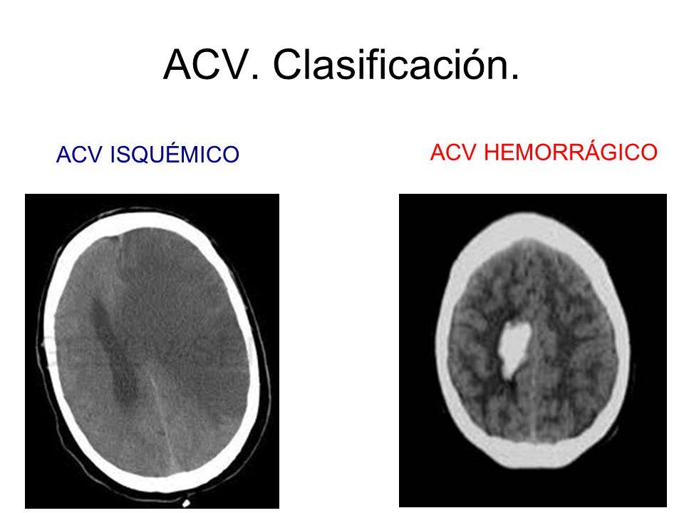 ACV ISQUÉMICO ACV. Clasificación. ACV HEMORRÁGICO