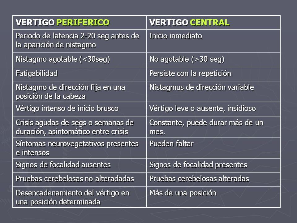 VERTIGO PERIFERICO VERTIGO CENTRAL Periodo de latencia 2-20 seg antes de la aparición de nistagmo Inicio inmediato Nistagmo agotable (<30seg) No agota