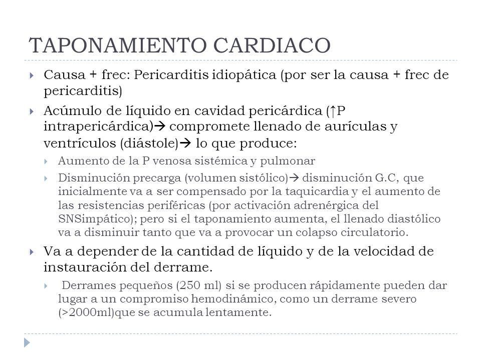 TAPONAMIENTO CARDIACO Causa + frec: Pericarditis idiopática (por ser la causa + frec de pericarditis) Acúmulo de líquido en cavidad pericárdica (P int