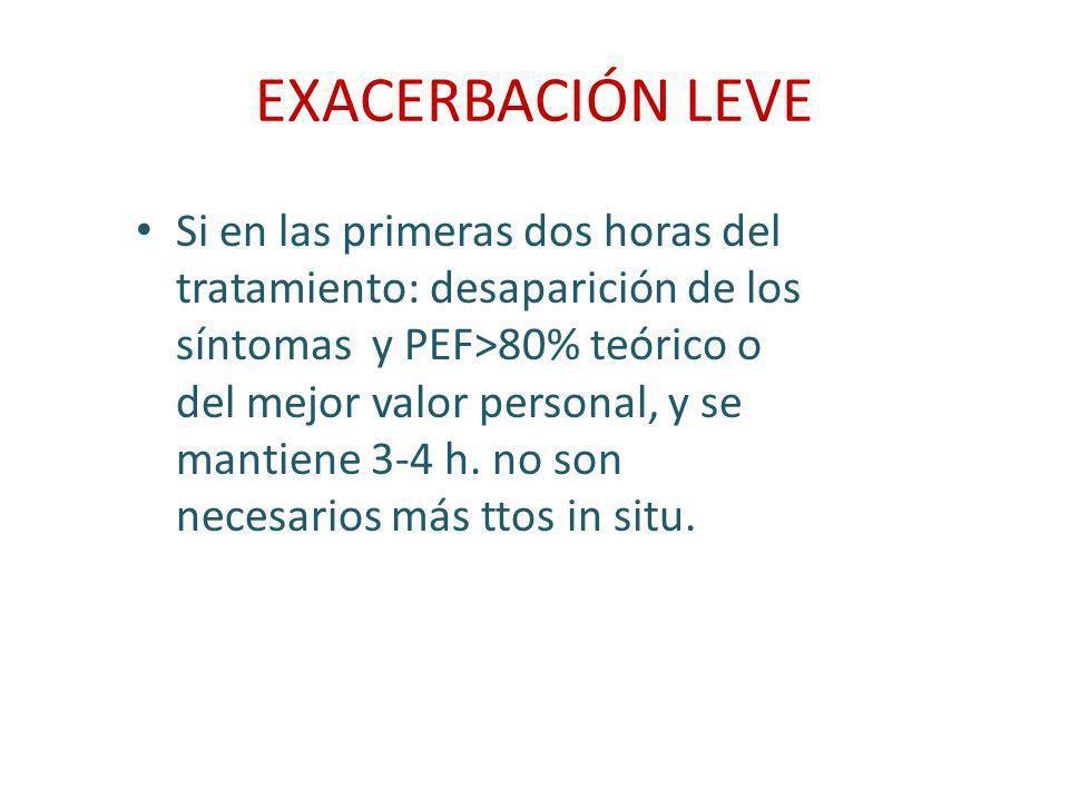 EXACERBACIÓN LEVE Si en las primeras dos horas del tratamiento: desaparición de los síntomas y PEF>80% teórico o del mejor valor personal, y se mantie