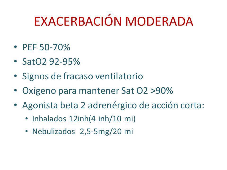 EXACERBACIÓN MODERADA PEF 50-70% SatO2 92-95% Signos de fracaso ventilatorio Oxígeno para mantener Sat O2 >90% Agonista beta 2 adrenérgico de acción c