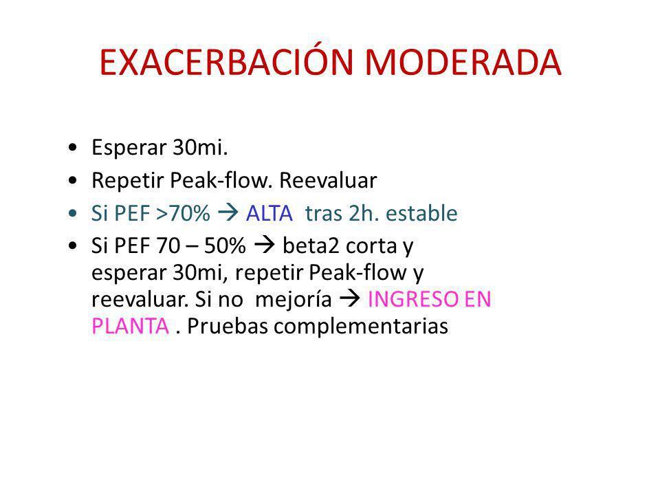 EXACERBACIÓN MODERADA Esperar 30mi. Repetir Peak-flow. Reevaluar Si PEF >70% ALTA tras 2h. estable Si PEF 70 – 50% beta2 corta y esperar 30mi, repetir