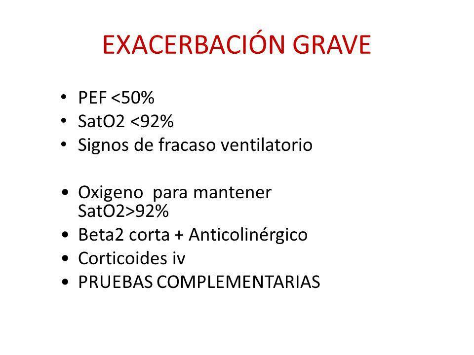 EXACERBACIÓN GRAVE PEF <50% SatO2 <92% Signos de fracaso ventilatorio Oxigeno para mantener SatO2>92% Beta2 corta + Anticolinérgico Corticoides iv PRU