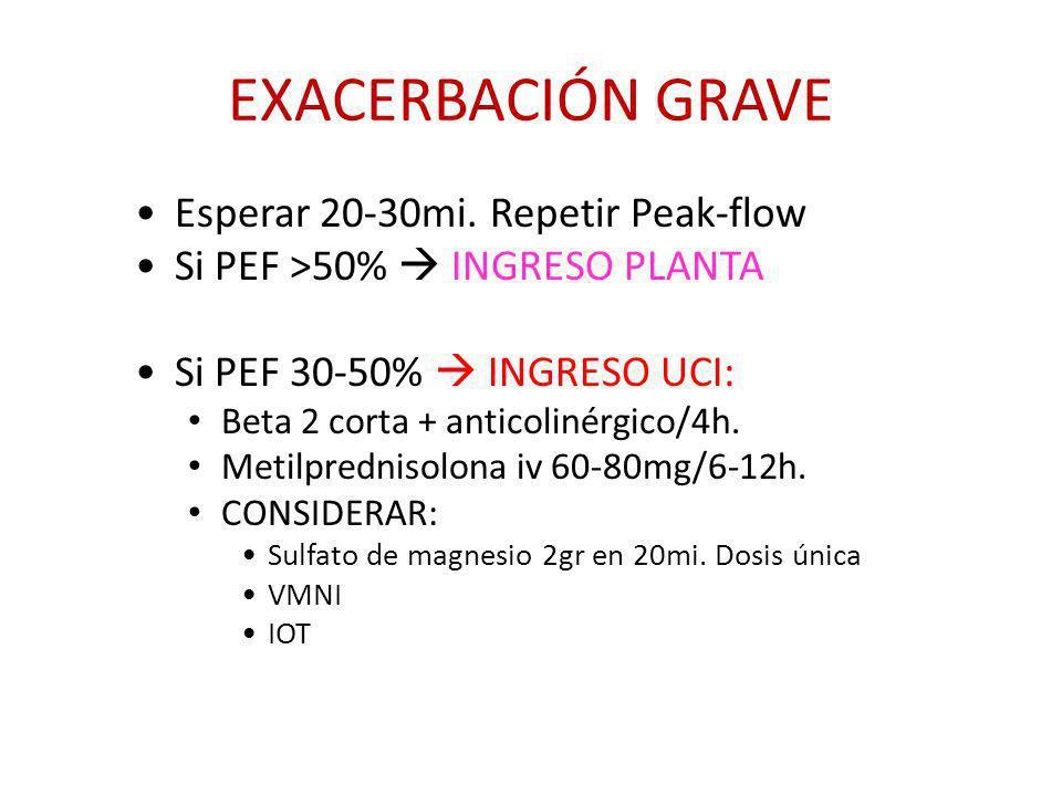 EXACERBACIÓN GRAVE Esperar 20-30mi. Repetir Peak-flow Si PEF >50% INGRESO PLANTA Si PEF 30-50% INGRESO UCI: Beta 2 corta + anticolinérgico/4h. Metilpr