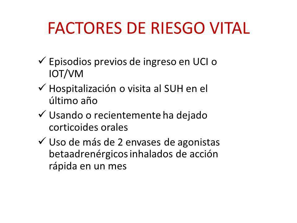 FACTORES DE RIESGO VITAL Episodios previos de ingreso en UCI o IOT/VM Hospitalización o visita al SUH en el último año Usando o recientemente ha dejad