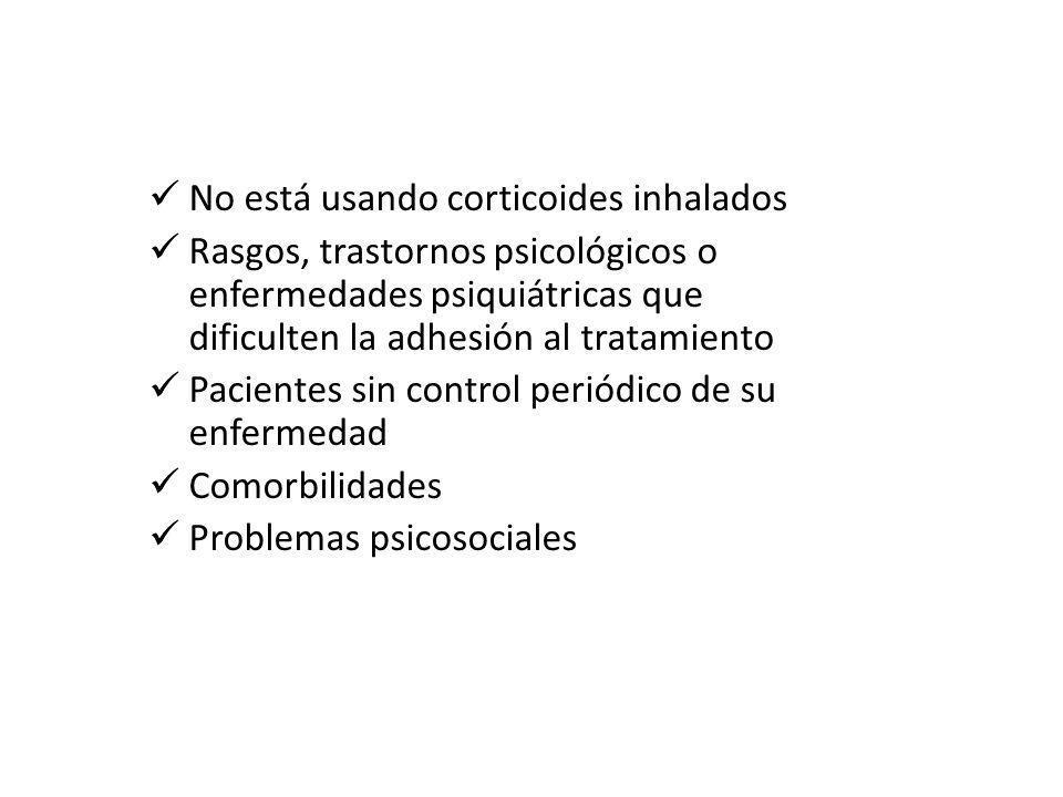 No está usando corticoides inhalados Rasgos, trastornos psicológicos o enfermedades psiquiátricas que dificulten la adhesión al tratamiento Pacientes