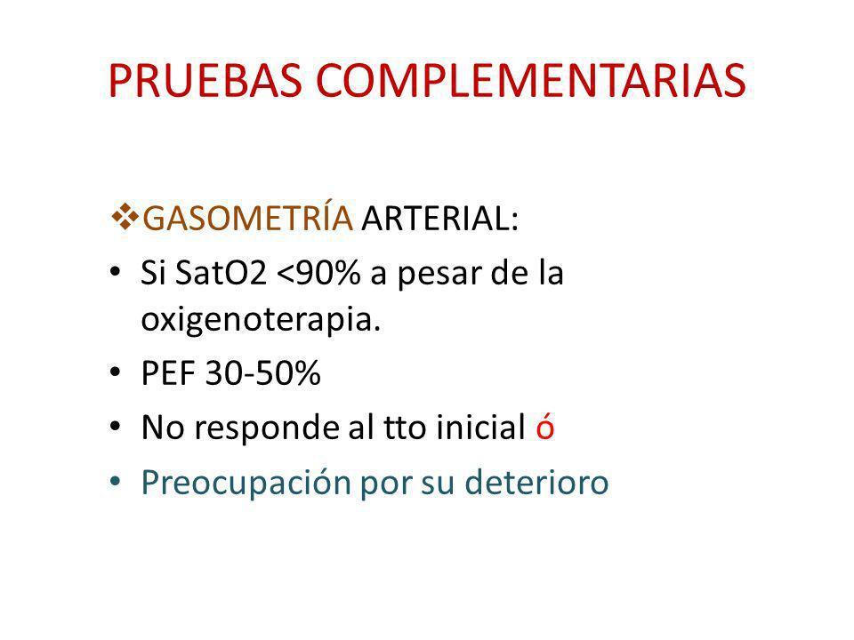 PRUEBAS COMPLEMENTARIAS GASOMETRÍA ARTERIAL: Si SatO2 <90% a pesar de la oxigenoterapia. PEF 30-50% No responde al tto inicialó Preocupación por su de