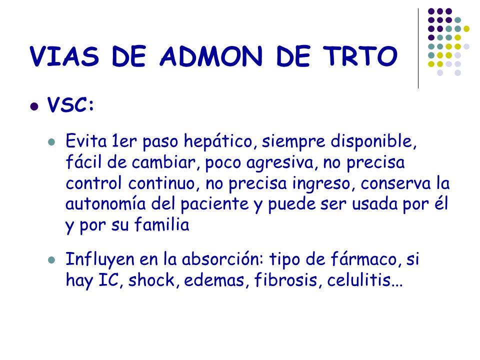 VIAS DE ADMON DE TRTO VSC: Evita 1er paso hepático, siempre disponible, fácil de cambiar, poco agresiva, no precisa control continuo, no precisa ingre