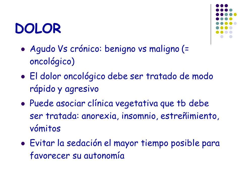 DOLOR Agudo Vs crónico: benigno vs maligno (= oncológico) El dolor oncológico debe ser tratado de modo rápido y agresivo Puede asociar clínica vegetat