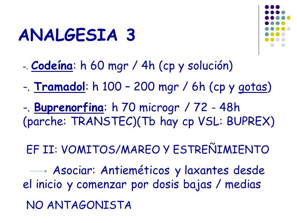 ANALGESIA 3 -. Codeína: h 60 mgr / 4h (cp y solución) -. Tramadol: h 100 – 200 mgr / 6h (cp y gotas) -. Buprenorfina: h 70 microgr / 72 - 48h (parche: