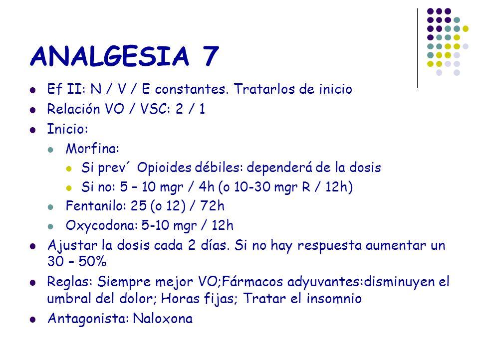 ANALGESIA 7 Ef II: N / V / E constantes. Tratarlos de inicio Relación VO / VSC: 2 / 1 Inicio: Morfina: Si prev´ Opioides débiles: dependerá de la dosi
