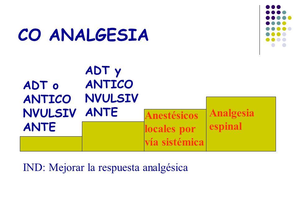 CO ANALGESIA ADT o ANTICO NVULSIV ANTE ADT y ANTICO NVULSIV ANTE Anestésicos locales por vía sistémica Analgesia espinal IND: Mejorar la respuesta ana