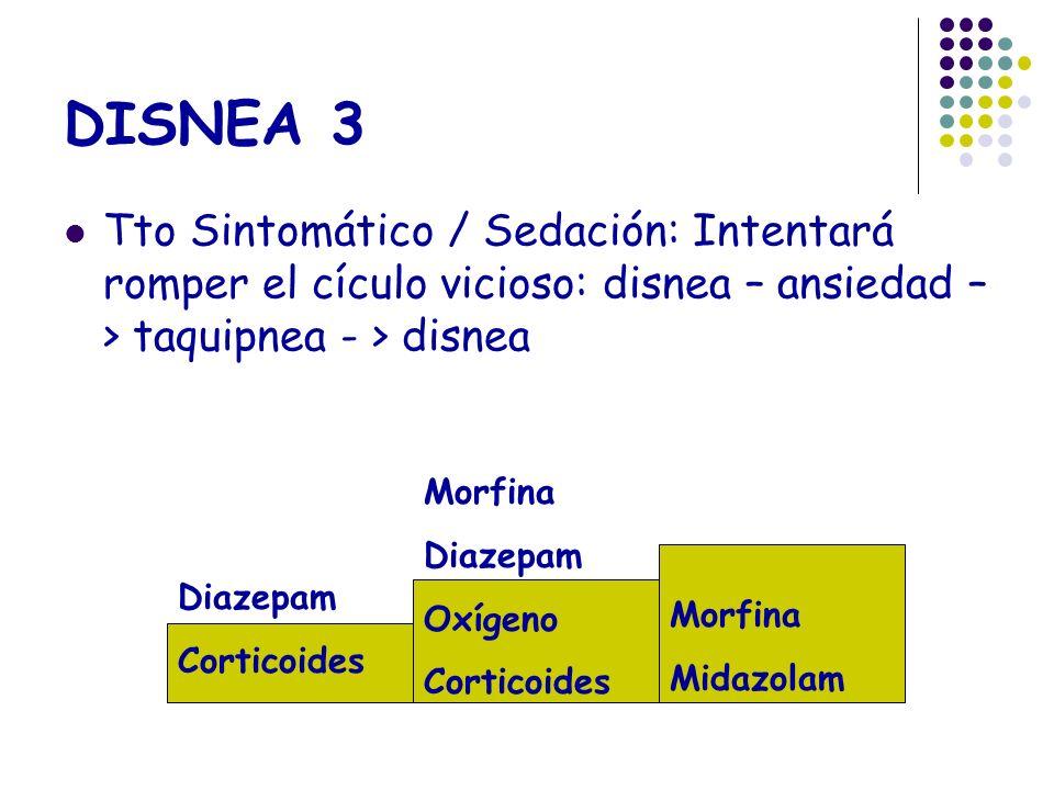 DISNEA 3 Tto Sintomático / Sedación: Intentará romper el cículo vicioso: disnea – ansiedad – > taquipnea - > disnea Diazepam Corticoides Morfina Diaze
