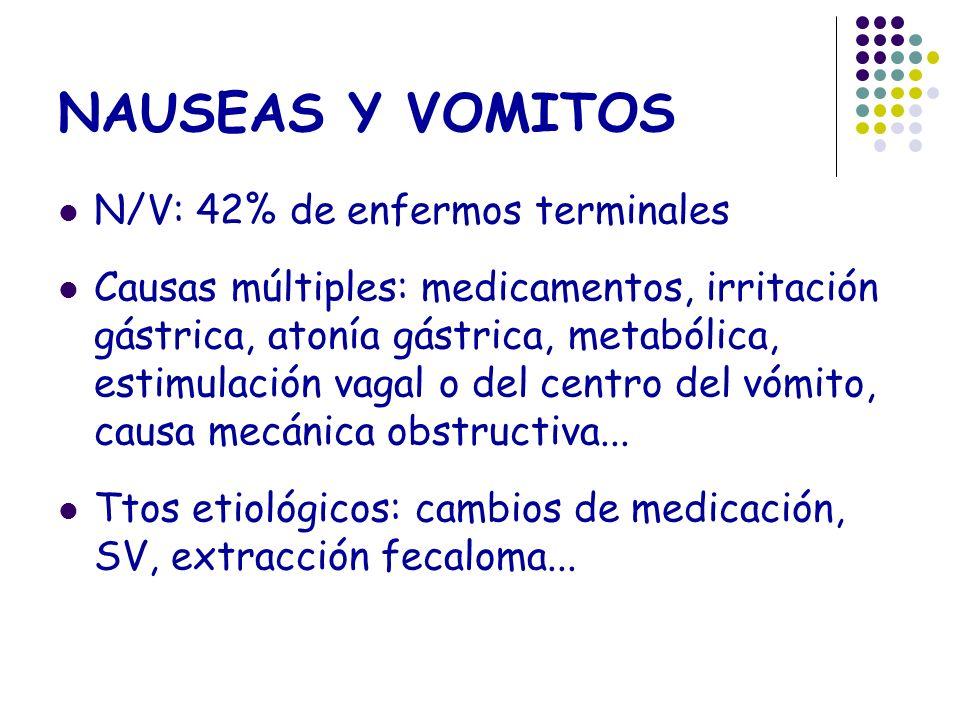 NAUSEAS Y VOMITOS N/V: 42% de enfermos terminales Causas múltiples: medicamentos, irritación gástrica, atonía gástrica, metabólica, estimulación vagal
