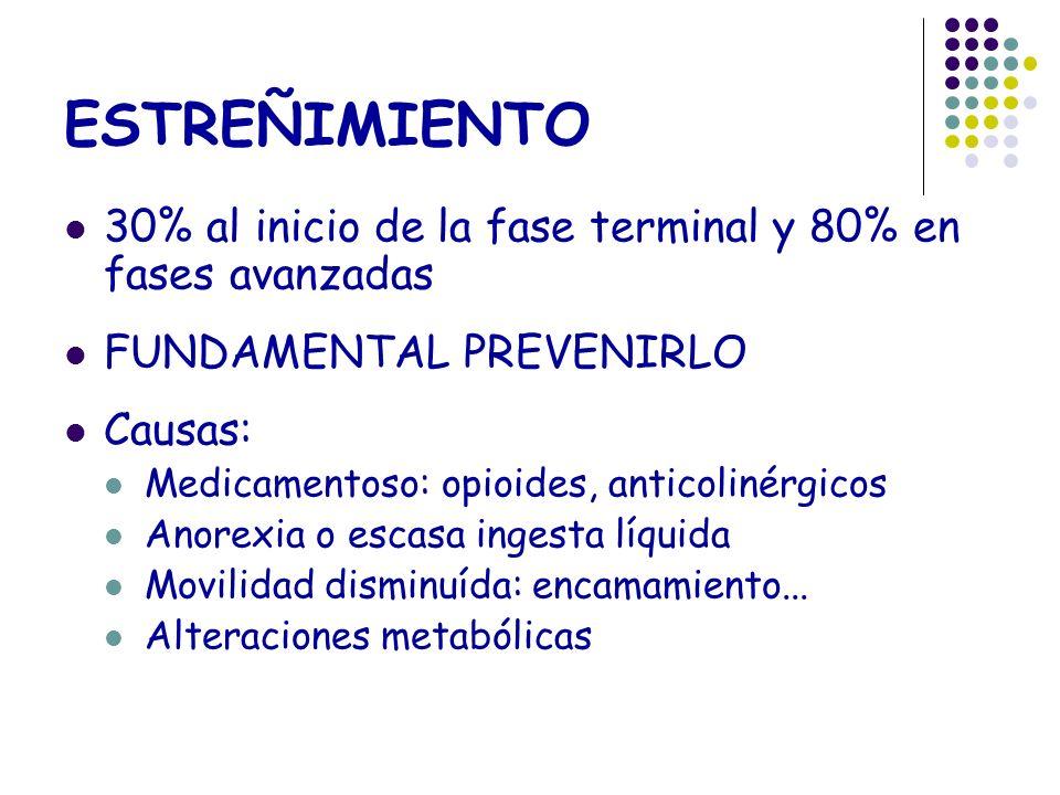 ESTREÑIMIENTO 30% al inicio de la fase terminal y 80% en fases avanzadas FUNDAMENTAL PREVENIRLO Causas: Medicamentoso: opioides, anticolinérgicos Anor