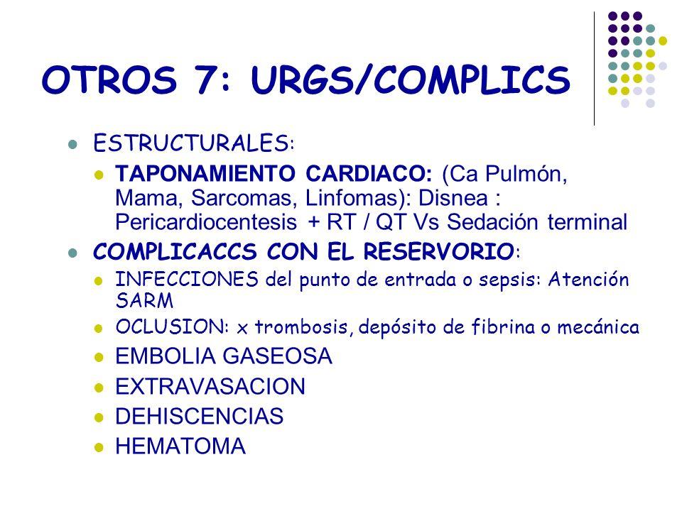 OTROS 7: URGS/COMPLICS ESTRUCTURALES : TAPONAMIENTO CARDIACO: (Ca Pulmón, Mama, Sarcomas, Linfomas): Disnea : Pericardiocentesis + RT / QT Vs Sedación