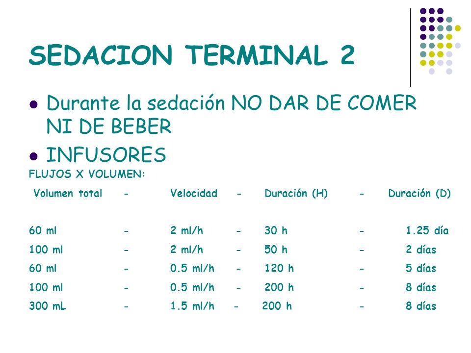 SEDACION TERMINAL 2 Durante la sedación NO DAR DE COMER NI DE BEBER INFUSORES FLUJOS X VOLUMEN: Volumen total-Velocidad -Duración (H)- Duración (D) 60