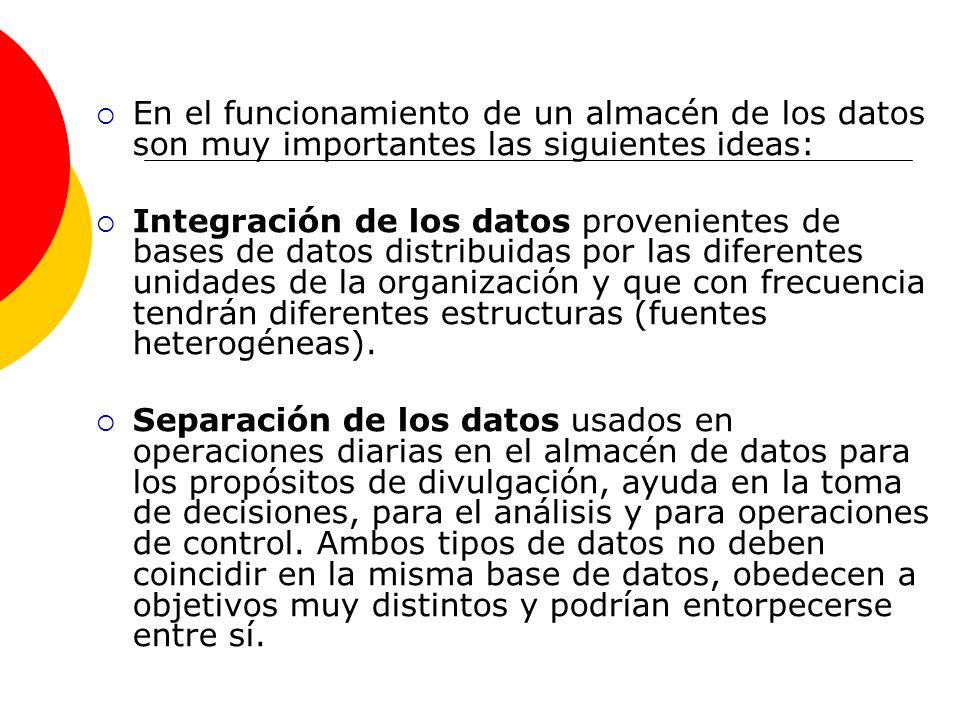 En el funcionamiento de un almacén de los datos son muy importantes las siguientes ideas: Integración de los datos provenientes de bases de datos dist