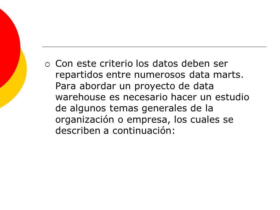 Con este criterio los datos deben ser repartidos entre numerosos data marts. Para abordar un proyecto de data warehouse es necesario hacer un estudio