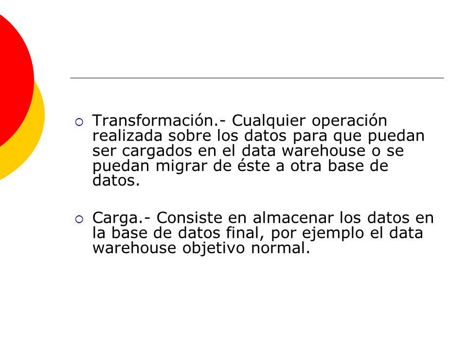 Transformación.- Cualquier operación realizada sobre los datos para que puedan ser cargados en el data warehouse o se puedan migrar de éste a otra bas