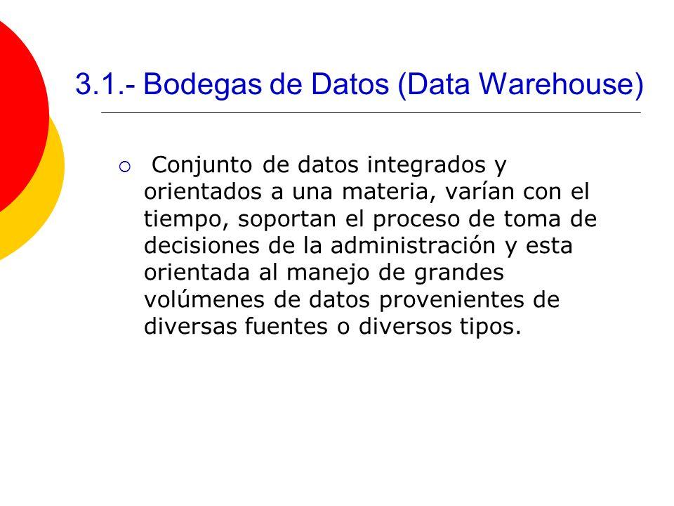 3.1.- Bodegas de Datos (Data Warehouse) Conjunto de datos integrados y orientados a una materia, varían con el tiempo, soportan el proceso de toma de