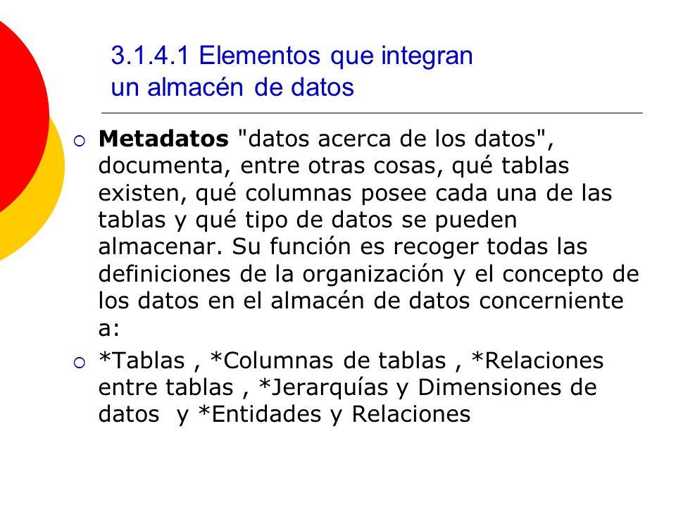 3.1.4.1 Elementos que integran un almacén de datos Metadatos