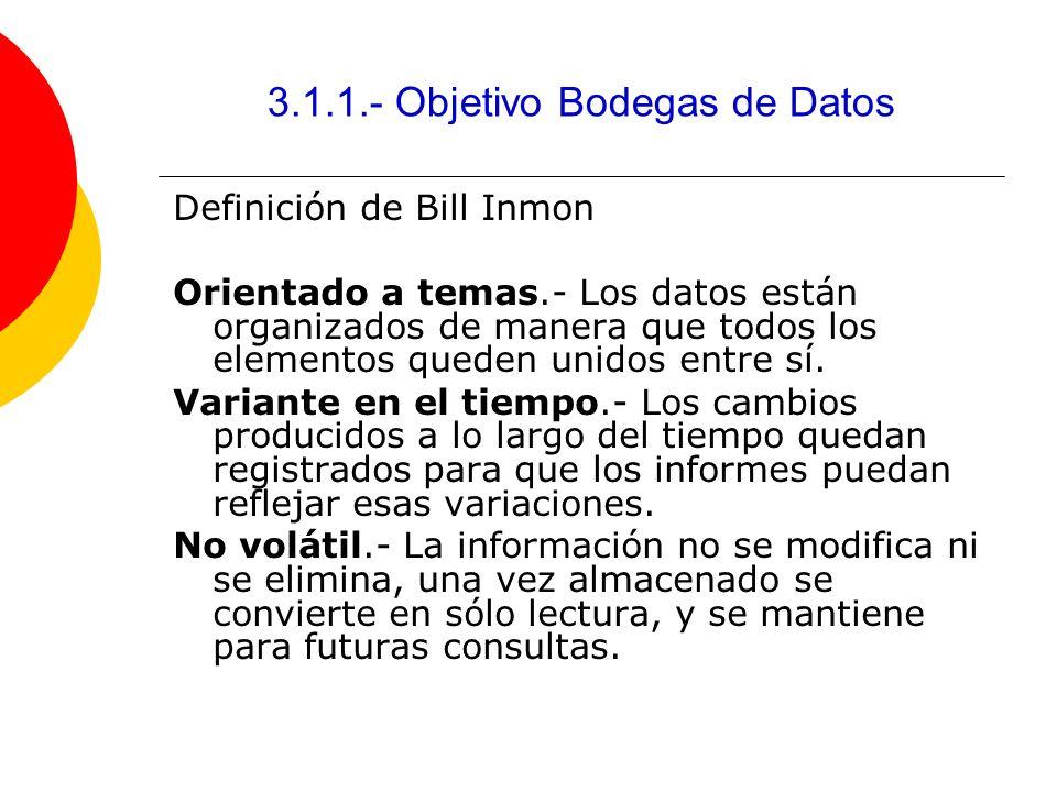3.1.1.- Objetivo Bodegas de Datos Definición de Bill Inmon Orientado a temas.- Los datos están organizados de manera que todos los elementos queden un