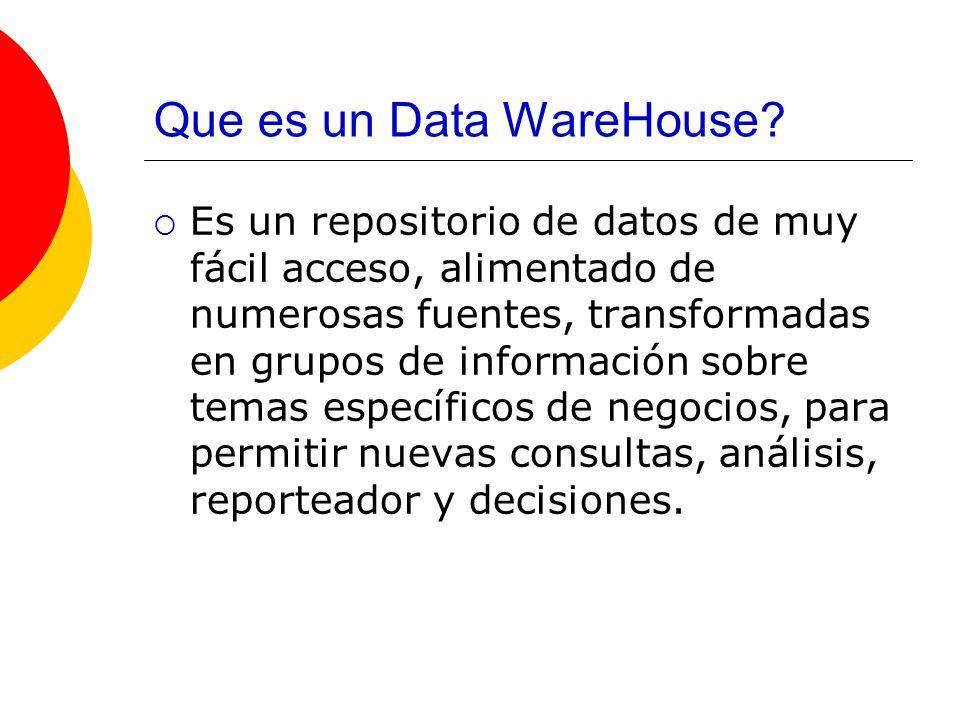 Que es un Data WareHouse? Es un repositorio de datos de muy fácil acceso, alimentado de numerosas fuentes, transformadas en grupos de información sobr