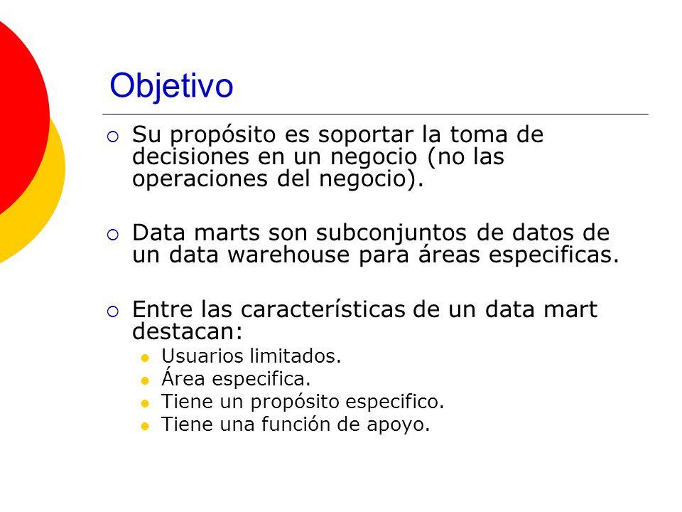 Objetivo Su propósito es soportar la toma de decisiones en un negocio (no las operaciones del negocio). Data marts son subconjuntos de datos de un dat